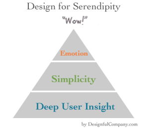 design for serendipity